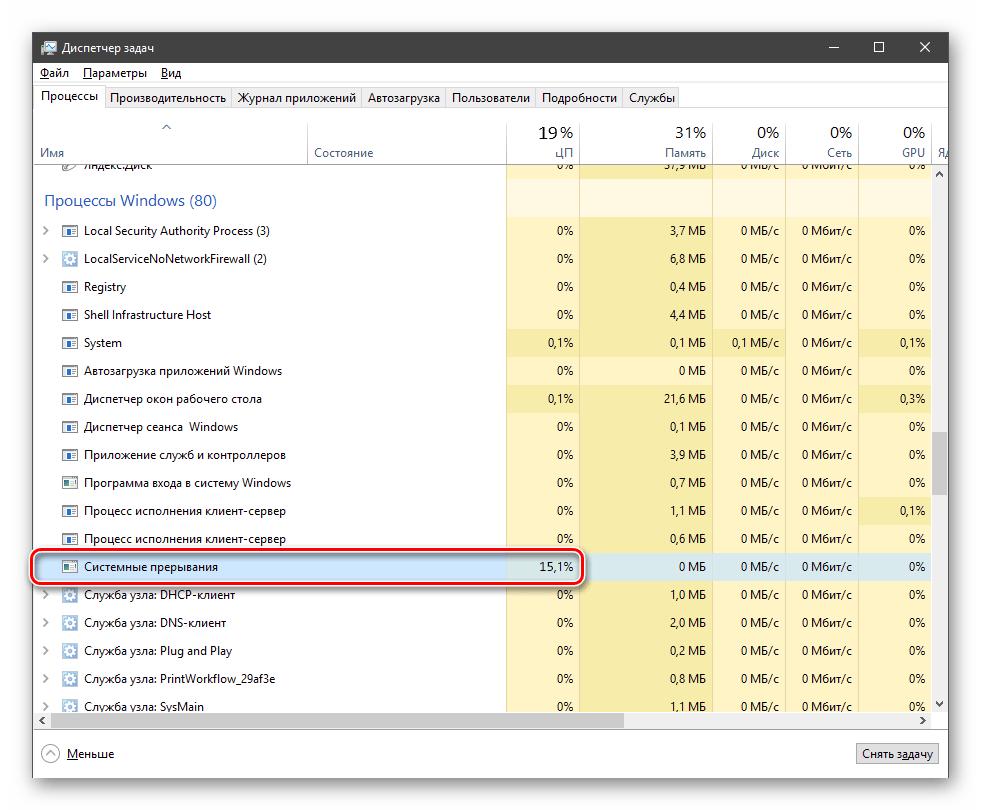 Процесс Системные прерывания нагружает Центральный процессор в Windows 10