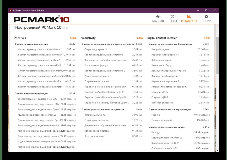 Результаты тестирования в программе PCMark