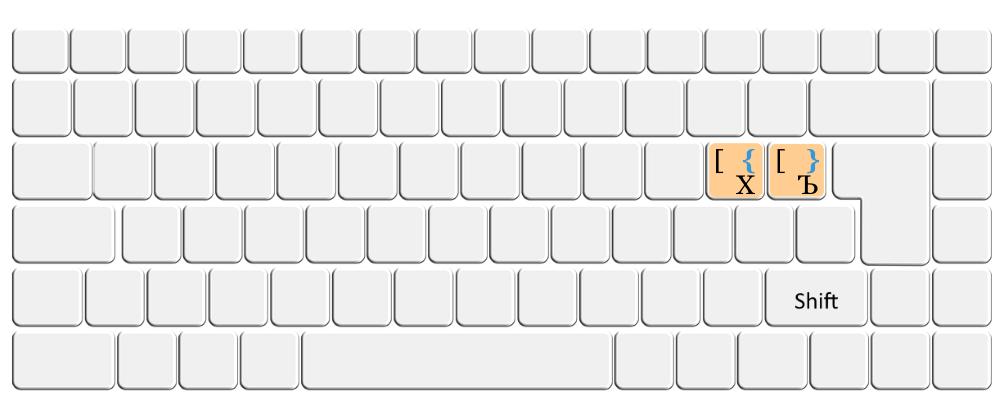 Кнопки на клавиатуре для написания фигурных скобок