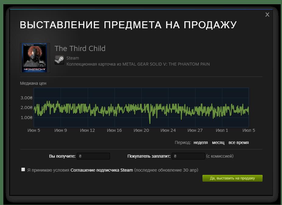 Выставление предмета на продажу в Steam