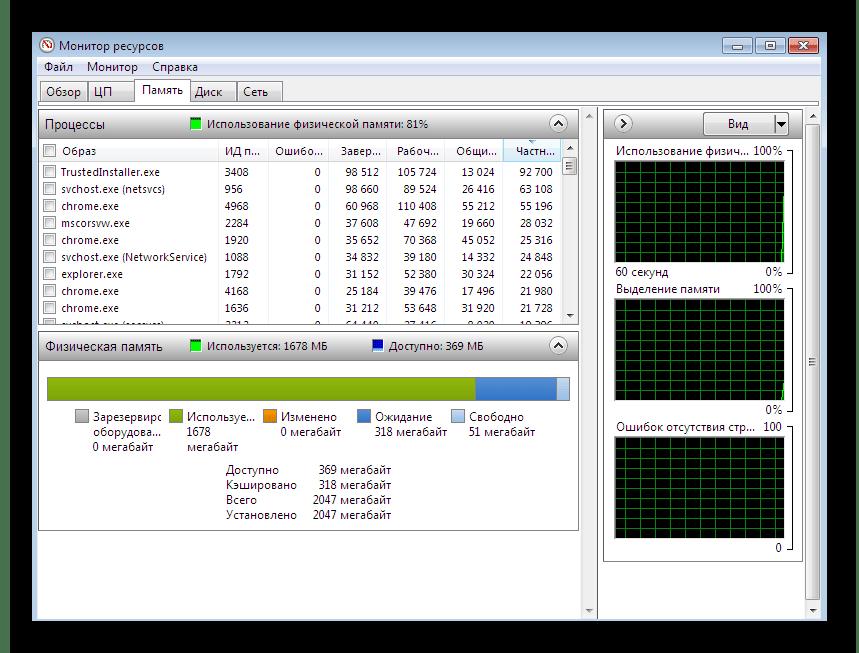 Мониторинг системных ресурсов через диспетчер задач в операционной системе Windows 7