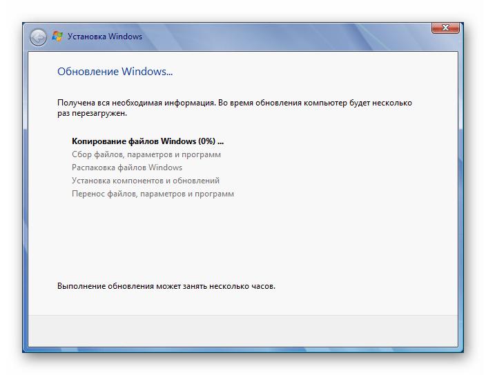 Процесс переустановки с обновлением Windows 7