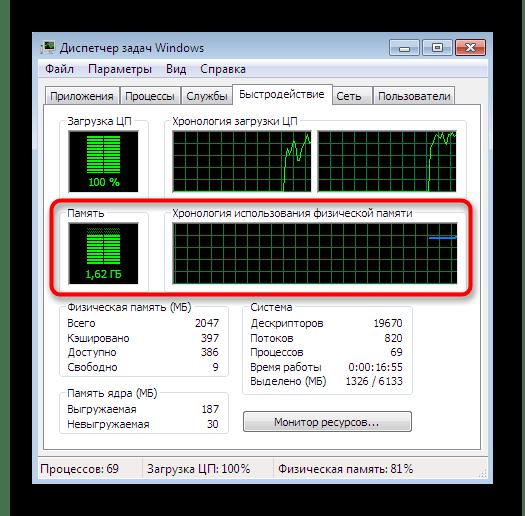 Просмотр загруженности оперативной памяти в мониторинге диспетчера задач Windows 7