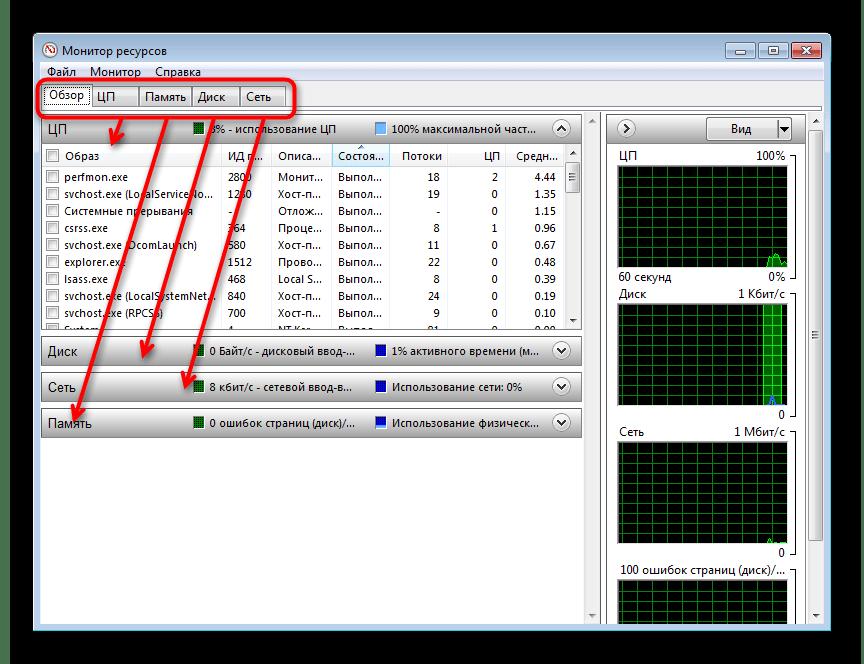Вкладка Обзор в Мониторе ресурсов Windows 7
