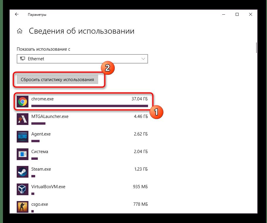 Просмотр потребляемых мегабайт за месяц браузером Google Chrome