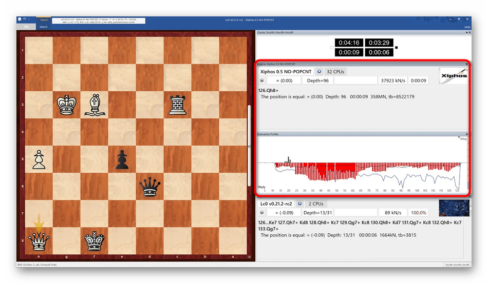 Действие шахматного движка Xiphos при произведении анализа партий