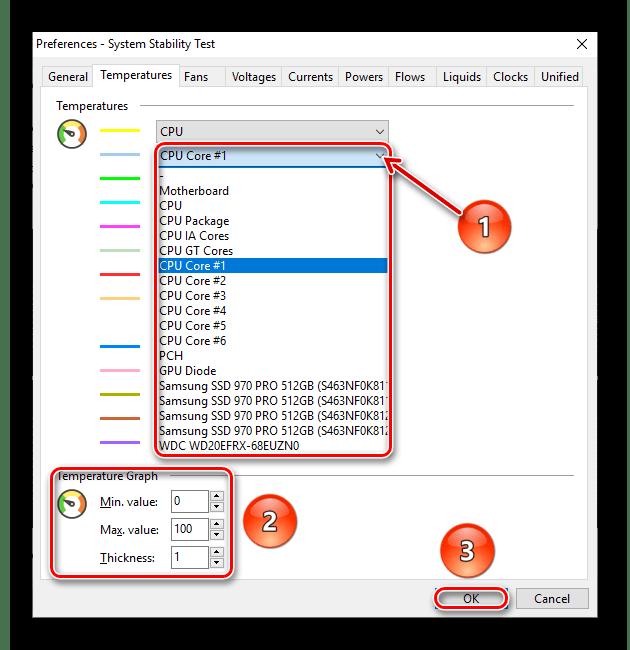 Настройка отображаемых компонентов и графика тестирования системы в AIDA64