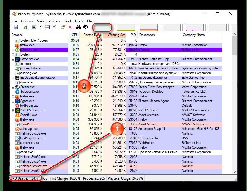 Главное окно в Process Explorer