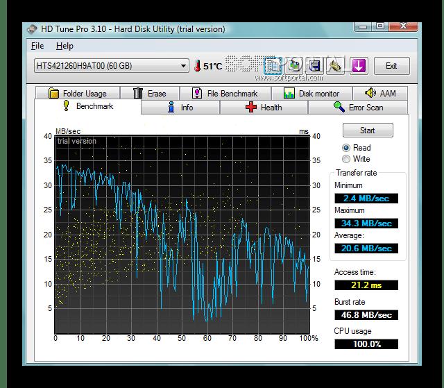 Интерфейс программы HD Tune