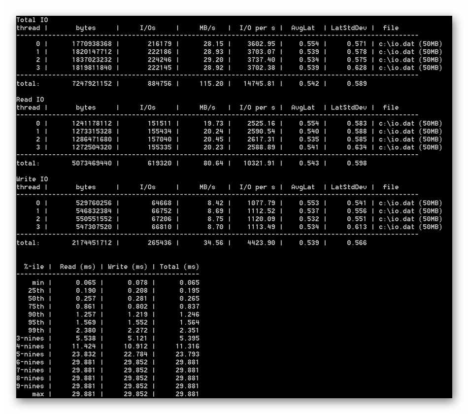 Использование программы DiskSpd для сканирования скорости SSD