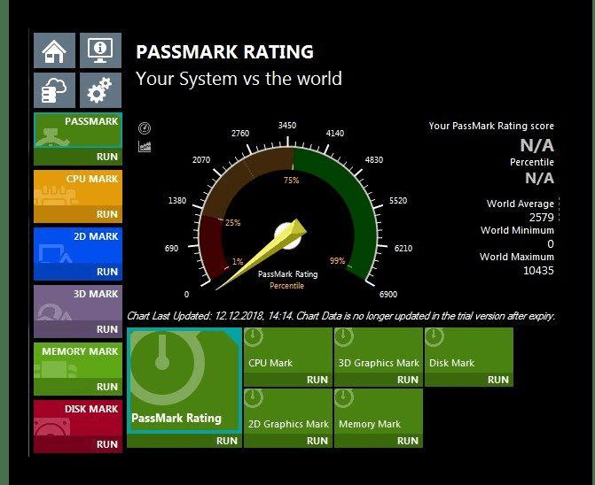 Использование программы PassMark PerformanceTest для проверки скорости SSD