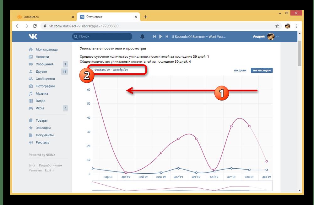 Переход к первому уникальному посещению в статистике группы ВКонтакте