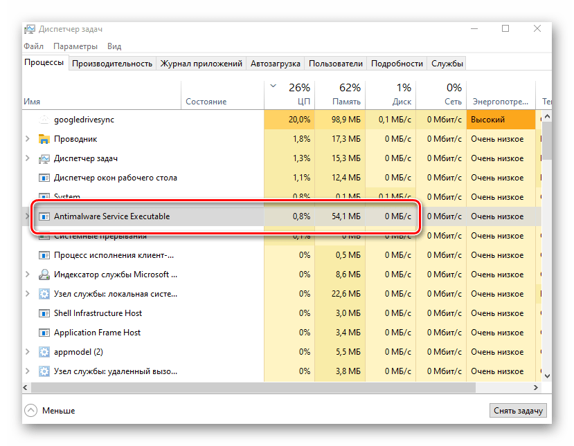 Результат оптимизации процесса Antimalware Service Executable в ОС Windows 10