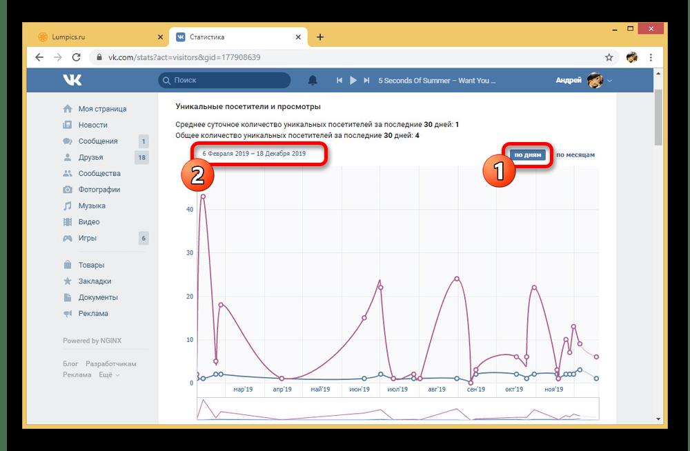Успешное вычисление даты создания в статистике группы ВКонтакте