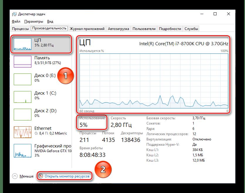 Вкладка Производительность Диспетчера задач Windows