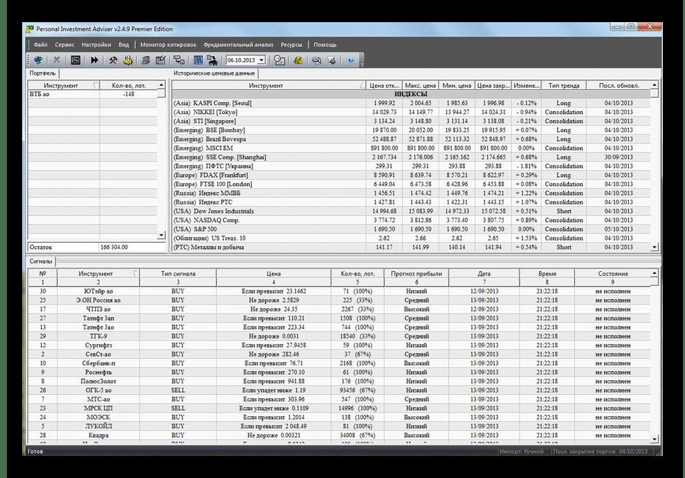 Интефрейс программы PIAdvisor