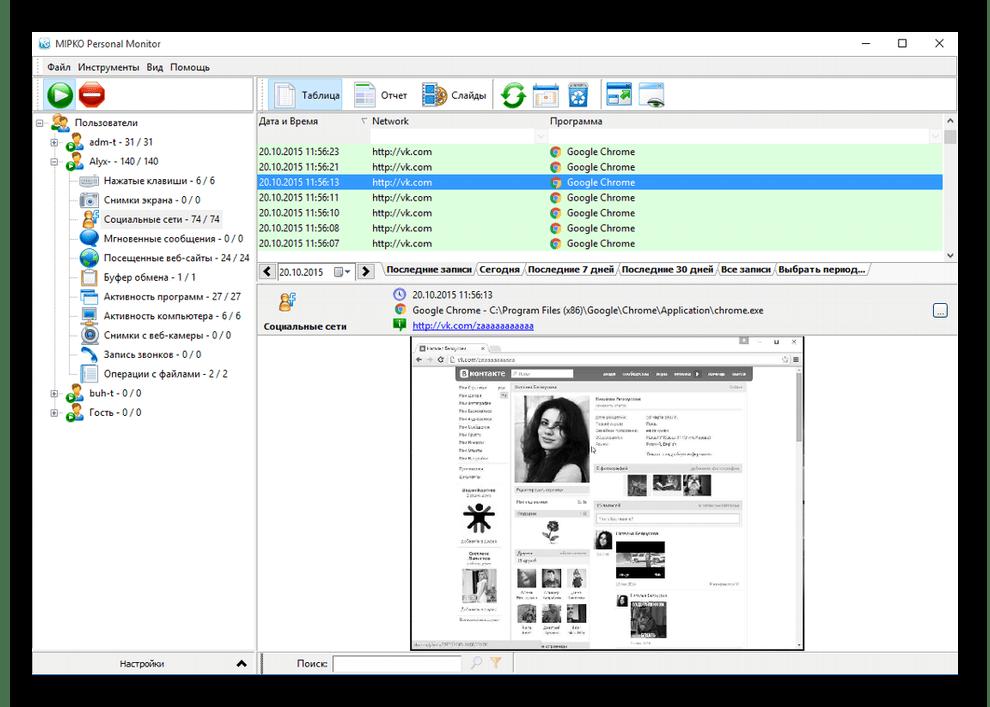 Интерфейс программы Mipko Personal Monitor