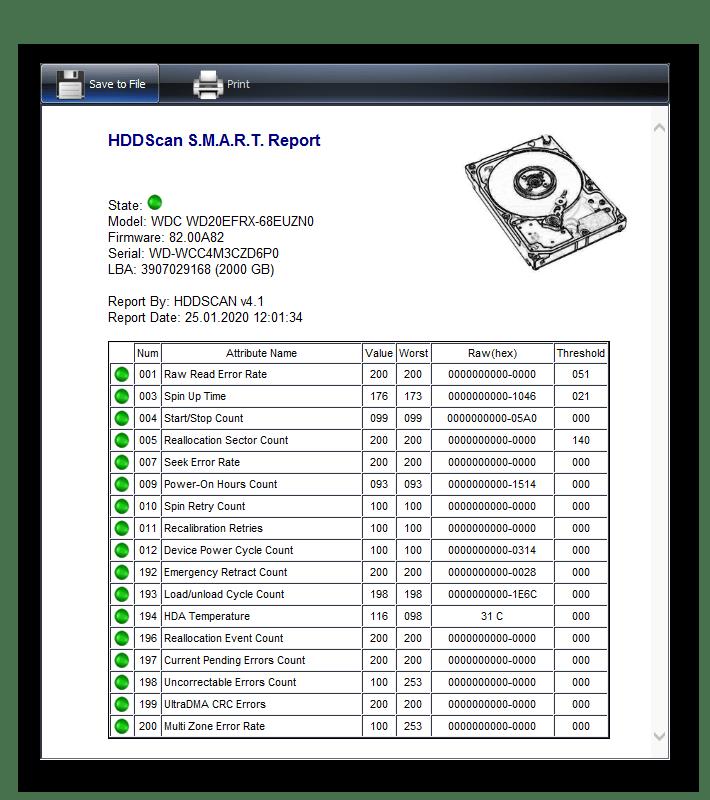 Отчёт S.M.A.R.T. для жёсткого диска в HDDScan