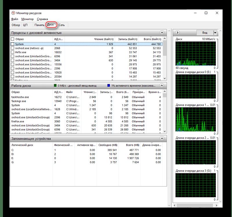 Просмотр процессов загружающих жёсткий диск и данных о них в Мониторе ресурсов Windows