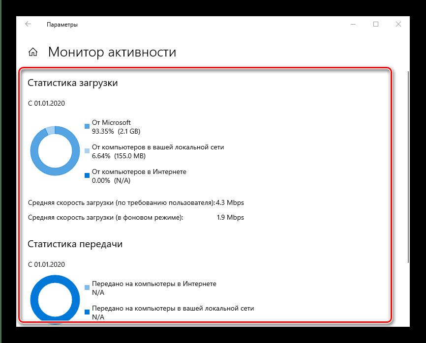 Просмотр статистики использования для настройки оптимизации доставки в Windows 10 через параметры