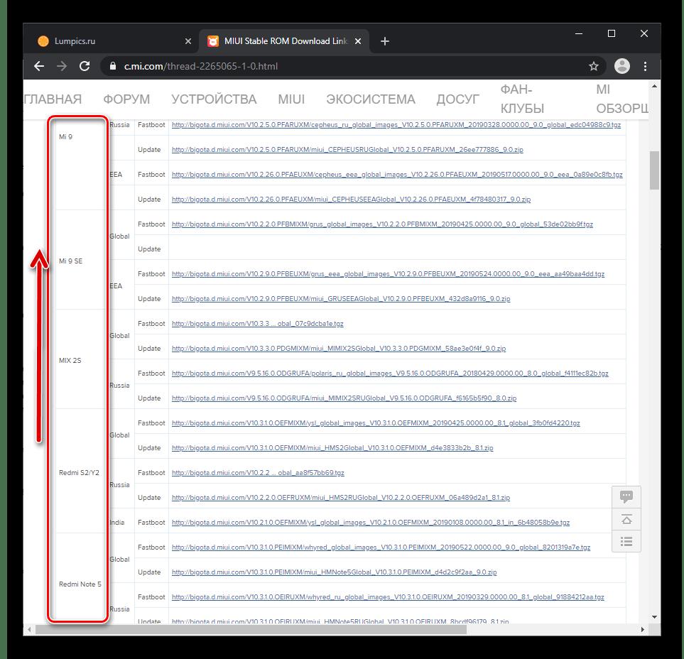 Форум Mi Community список моделей устройств в таблице со ссылками на Fastboot-прошивки