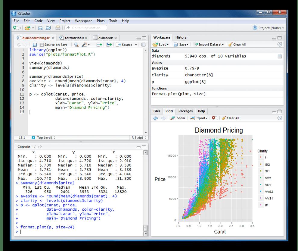 Интерфейс программы RStudio
