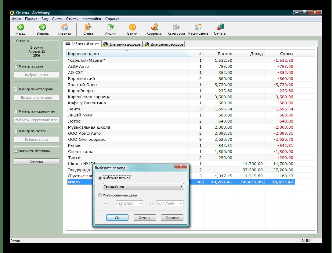 Использование программы AceMoney для ведения домашней бухгалтерии