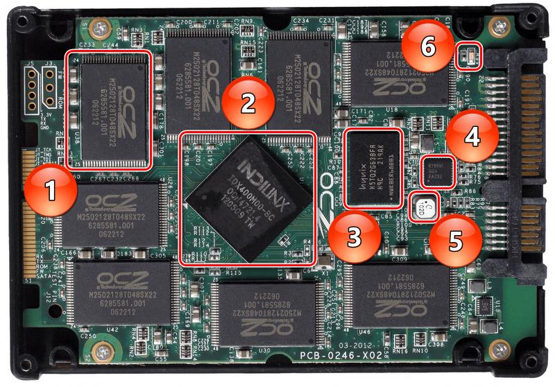 Плата и основные элементы накопителя SSD OCZ Vertex 4