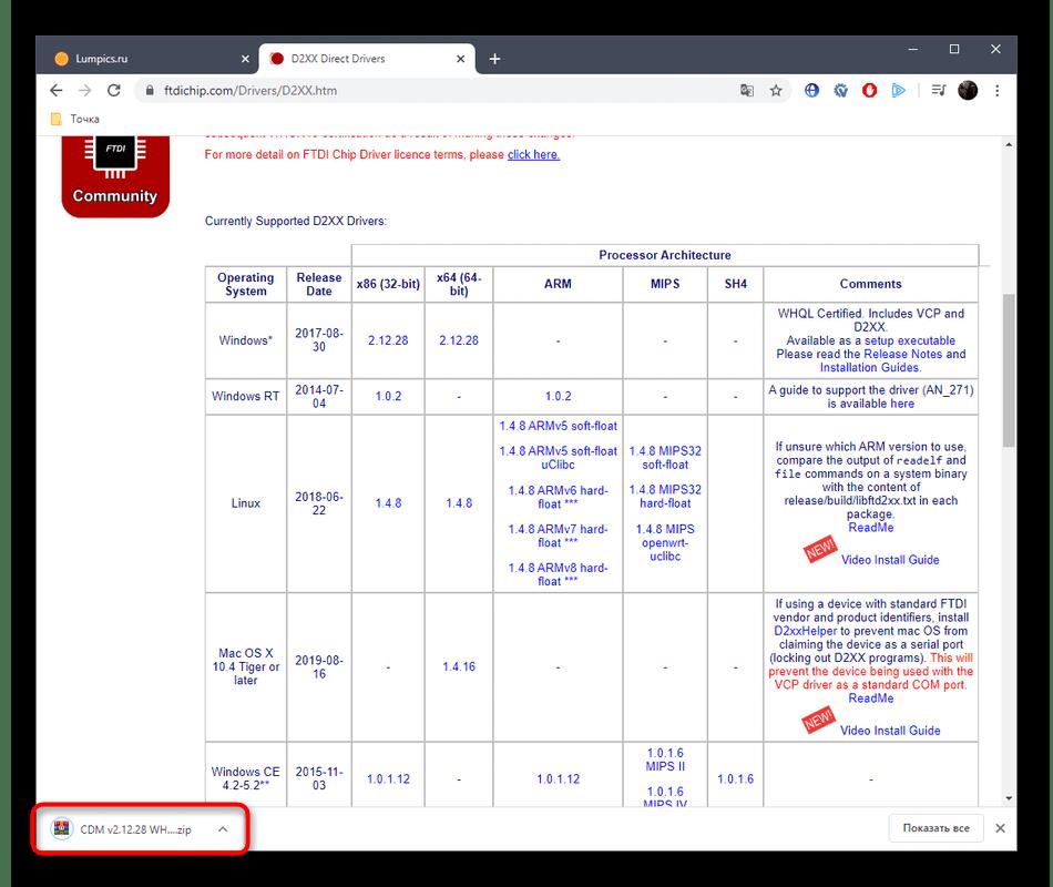 Скачивание драйвера для преобразователя RS-485 с официального сайта