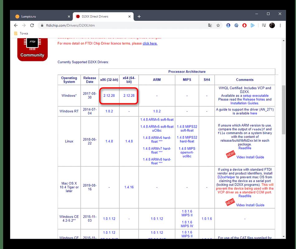 Выбор версии драйвера для преобразователя RS-485 на официальном сайте