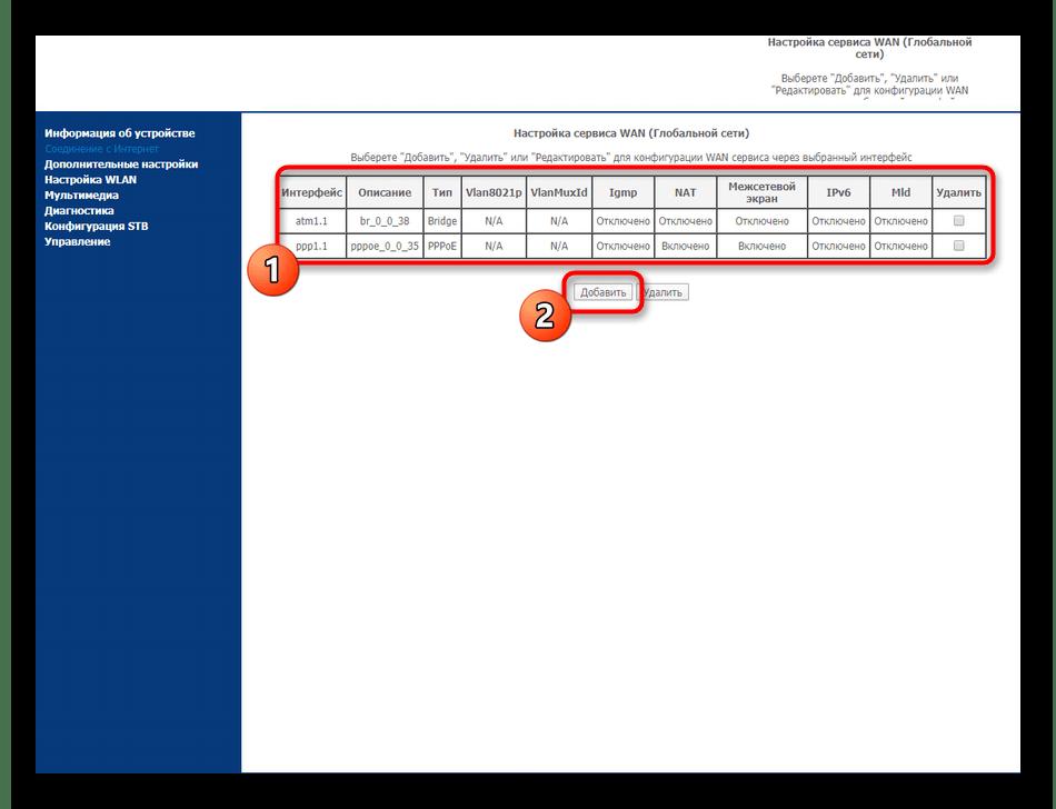 Переход к созданию новых параметров для получения интернета для роутера Sagemcom F@st 2804 от МТС