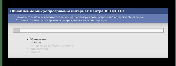 Процесс обновления прошивки роутера Zyxel Keenetic Giga через альтернативный веб-интерфейс