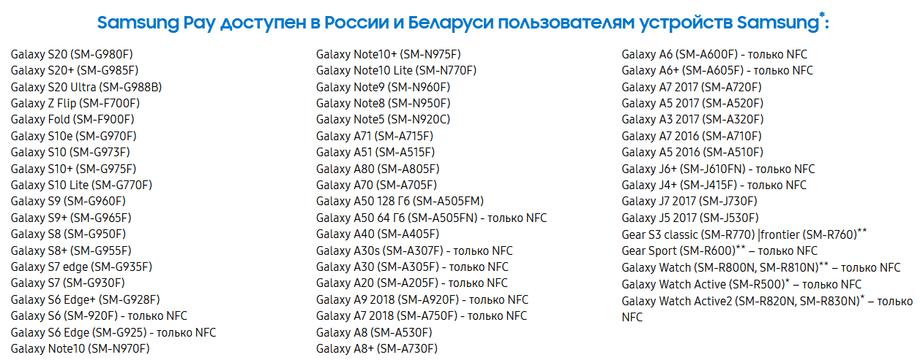 Список смартфонов, поддерживающих Samsung Pay