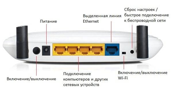 Задняя панель маршрутизатора TP-LINK TL-WR840N