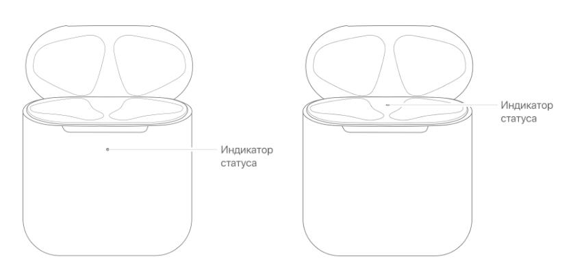 Футляр для зарядки беспроводных наушников AirPods 1, 2 и AirPods Pro