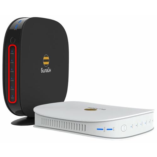Индикаторы на роутере SmartBox от Билайн при подключении