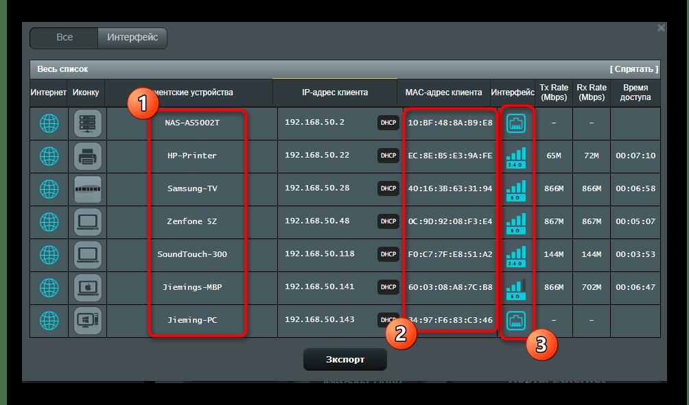 Просмотр списка клиентов беспроводной сети в настройках роутера ASUS