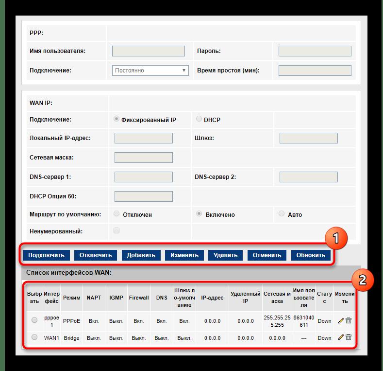 Управление текущими типами проводного соединения для роутера МГТС GPON