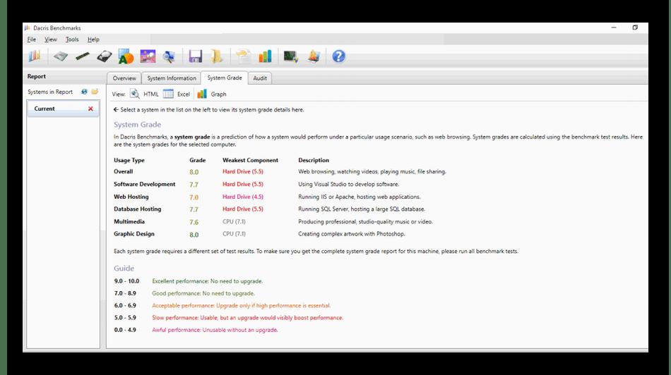 Использование программы Dacris Benchmarks для диагностики компьютера