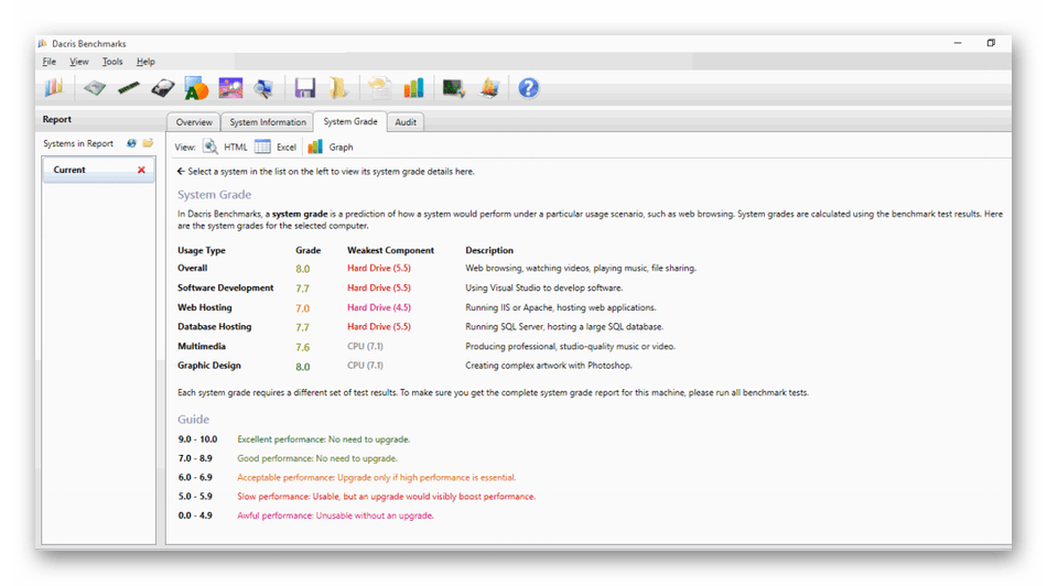 Использование программы Dacris Benchmarks для оценки производительности Windows 10