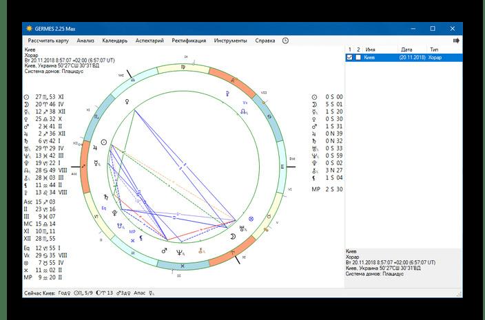 Использование программы GERMES для формирования натальной карты на компьютере