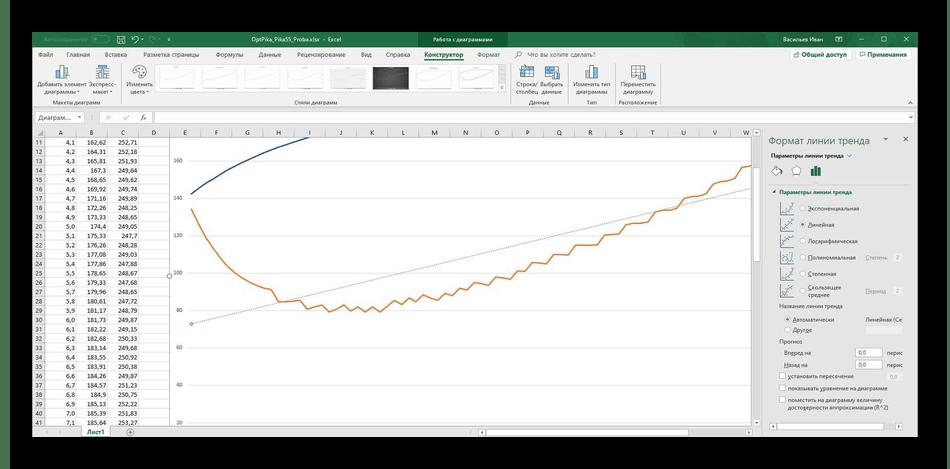 Использование программы Microsoft Excel для создания графиков