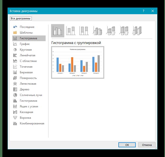 Использование программы Microsoft Word для создания графика