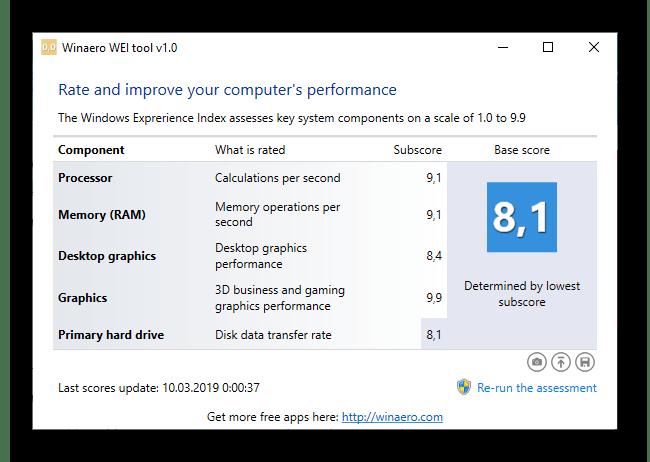 Использование программы Winaero WEI tool для проверки индекса производительности Windows 10