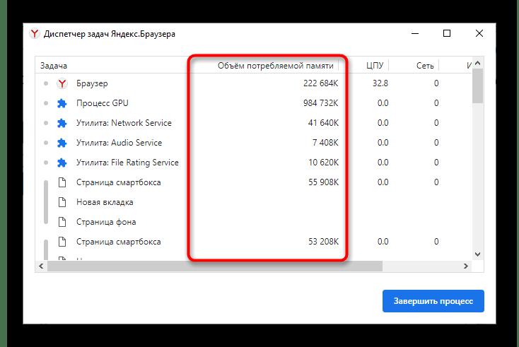 Просмотр количества используемой оперативной памяти вкладками и расширениями браузера