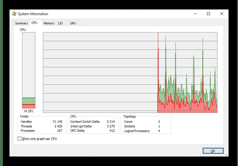 Мониторинг системы через программу Process Explorer для просмотра загруженности