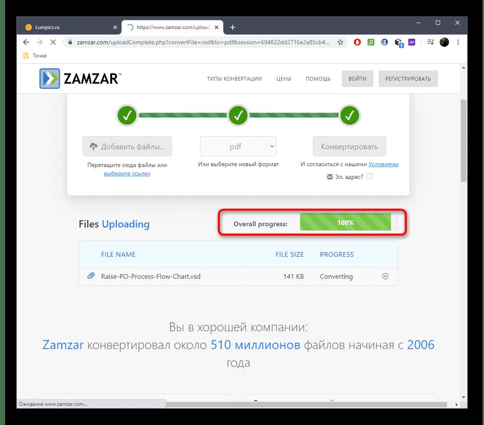 Процесс конвертирования VSD в PDF через онлайн-сервис Zamzar
