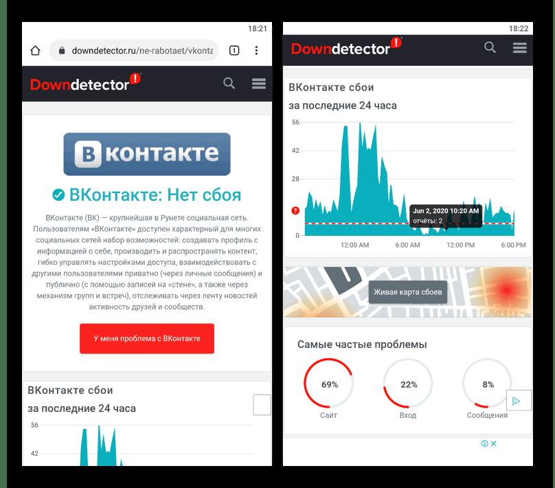 Просмотр статуса сбоев ВКонтакте на сайте Downdetector