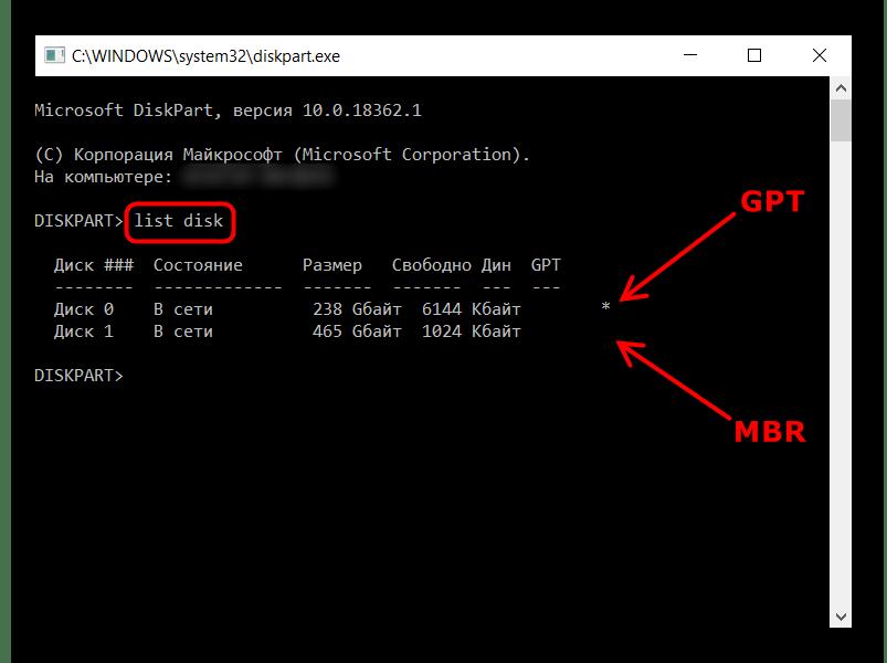 Просмотр стиля разделов диска через команду list disk в Командной строке