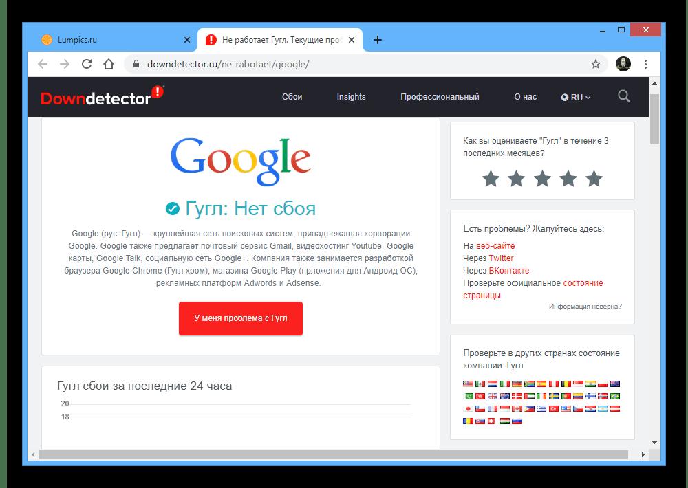 Проверка работоспособности сервисов Google на сайте Downdetector